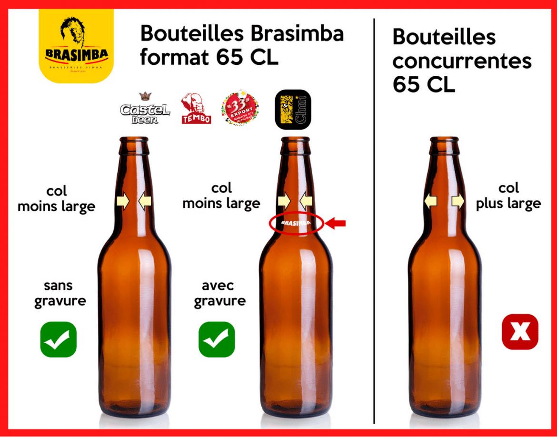 bouteille de 65 cl brasimba